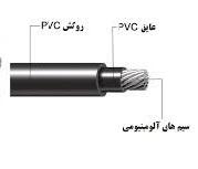 کابل 70*1 آلومینیومی